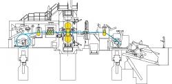 Hot Skinpass Mill  (Type A)