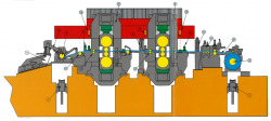 Tandem Mill  (Type B)